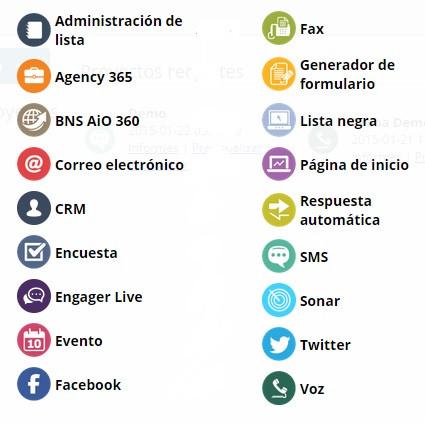 BNS AiO Agency