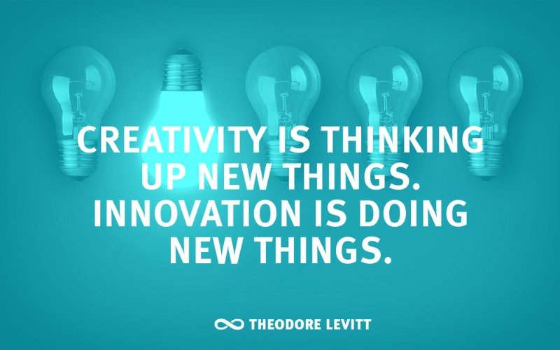 Theodore Levitt quote